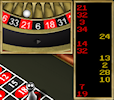Roulette Strategy Systems